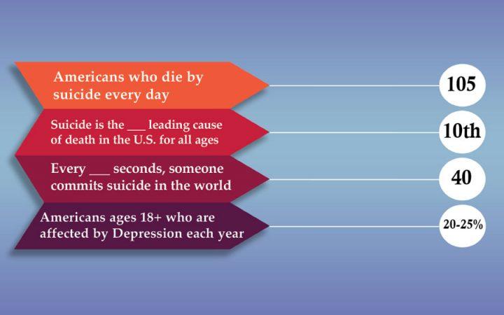 Infographic by Sebastien Mehegan / Multimedia Director // Alexandria Saurman / Managing Executive Editor // Grace Pecci / Opinions Editor